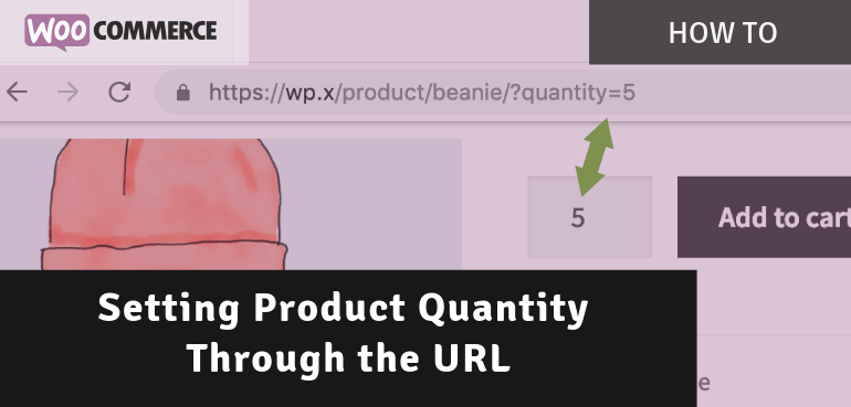 Setting Product Quantity Through the URL